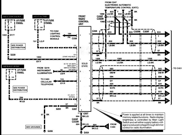 1992 Lincoln Town Car Wiring Diagram, 1992, Get Free Image