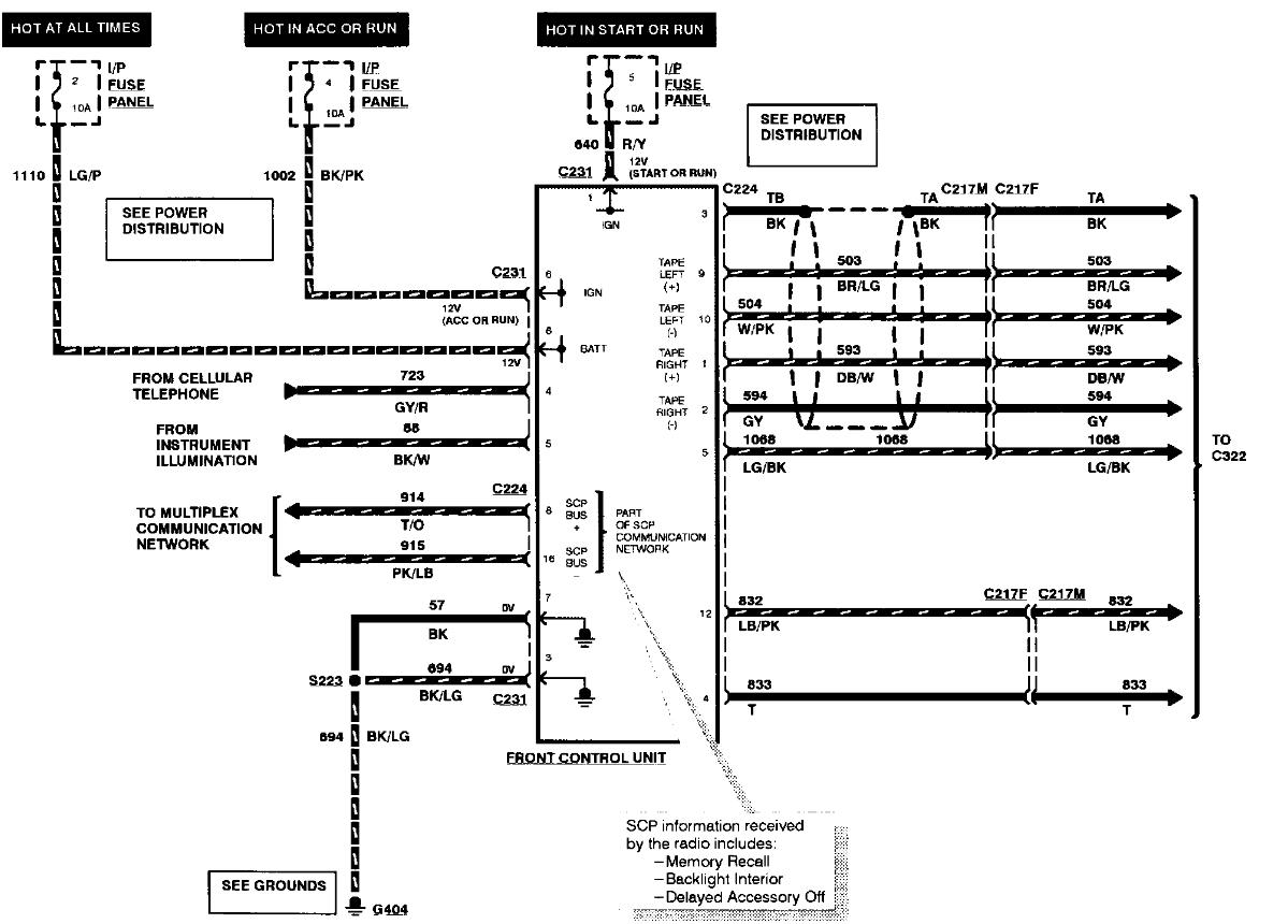 1995 Lincoln Town Car Radio Wiring Diagram : 42 Wiring