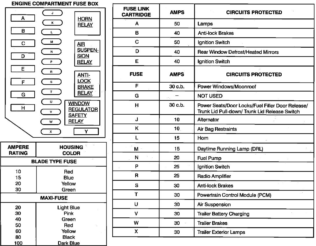 hight resolution of index of lincoln pictures11 2005 lincoln ls parts diagram 2000 lincoln town car parts diagram