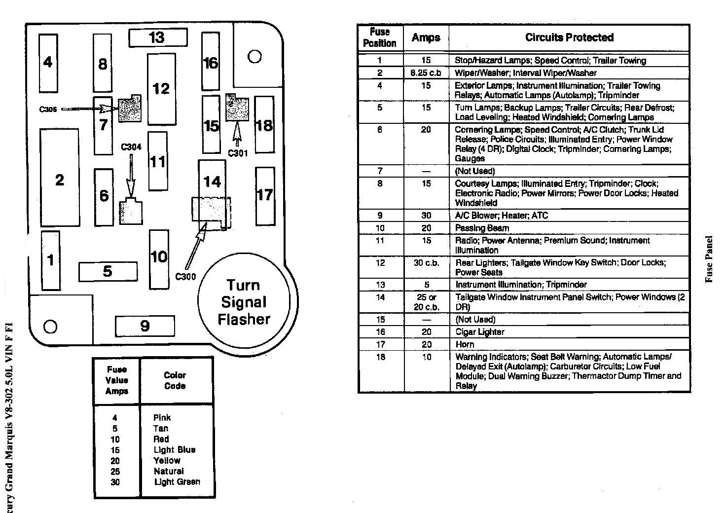 hight resolution of fuse box diagram for 2003 mercury grand marquis wiring diagram sheet 2000 mercury grand marquis fuse panel diagram