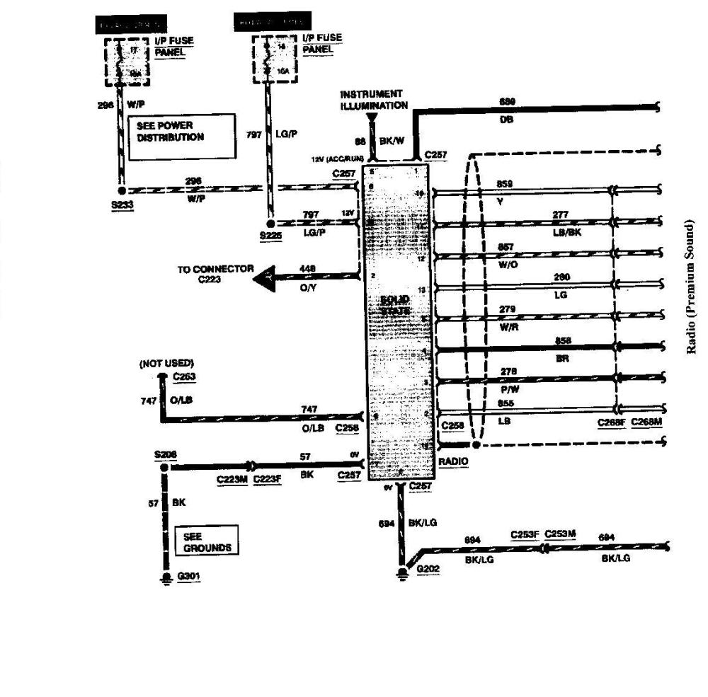 medium resolution of 95 mark 8 jbl wiring diagram needed lincolns online message forum dodge stereo wiring diagram 95 lincoln stereo wiring diagram