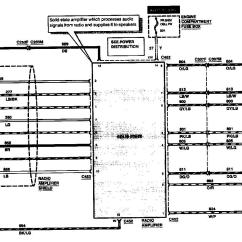 Subaru Impreza Wiring Diagram 2008 Labelled Of Pride Barbados Flower Best Library Lincoln Ls Amplifier Diagrams Schematic