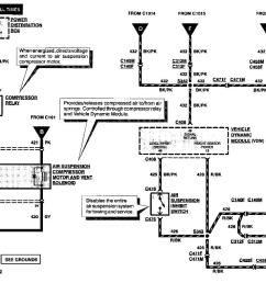 96 continental air ride wiring 1 wiring diagram pdf for 1981 lincoln town car readingrat net [ 1046 x 761 Pixel ]