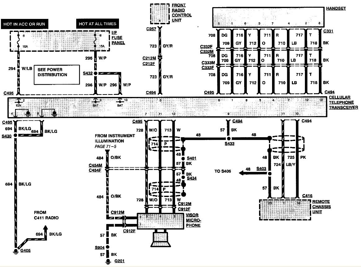 95 Lincoln Mark 8 Wiring Diagram, 95, Get Free Image About