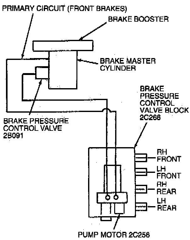 97 lincoln continental engine diagram wwwjustanswercom car