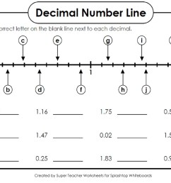 missing number worksheet: NEW 862 MISSING NUMBERS ON A NUMBER LINE WORKSHEET  KS2 [ 1080 x 1920 Pixel ]