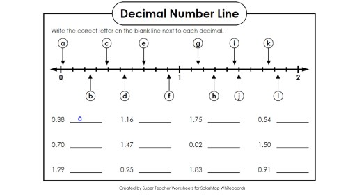 small resolution of Copy Of Math: Decimals - Lessons - Blendspace