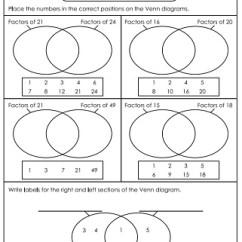 Grade 2 Venn Diagram Worksheets Square D 3 Phase Motor Starter Wiring Factoring Factors