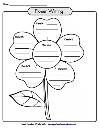 Printable Graphic Organizers