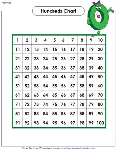 also printable hundreds charts rh superteacherworksheets