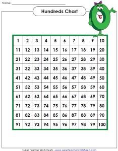 also printable hundreds charts rh superteacherworksheets