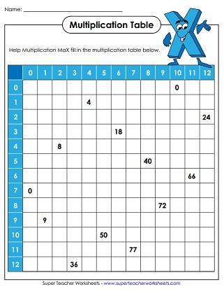 Printable Multiplication Tables - Worksheets