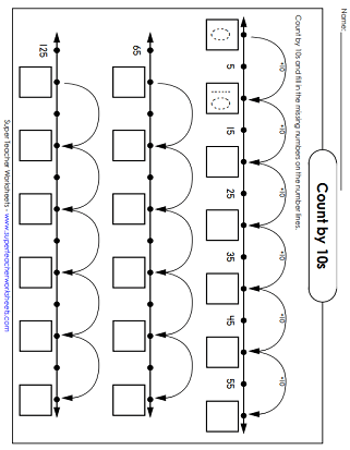 Worksheets for Skip Counting By Tens