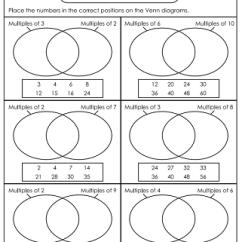 Grade 2 Venn Diagram Worksheets 5 Wire Trailer Light Wiring Math Diagrams