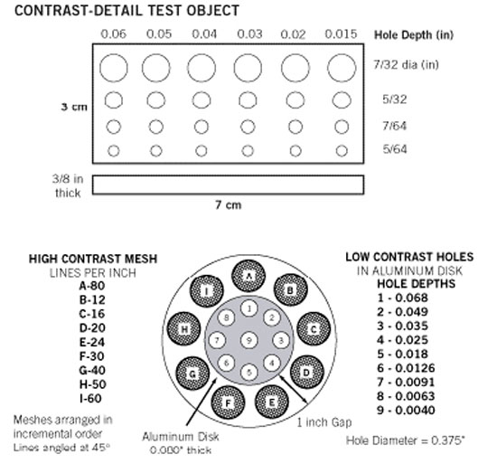 Accreditation Quality Control Phantom CIRS 903