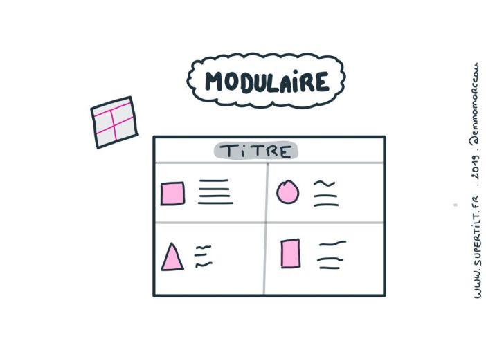 Architecture modulaire