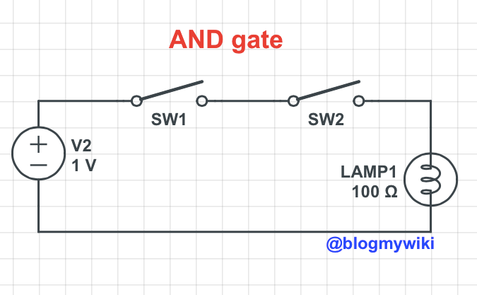 Lightbulb moment: learning logic gates with switches