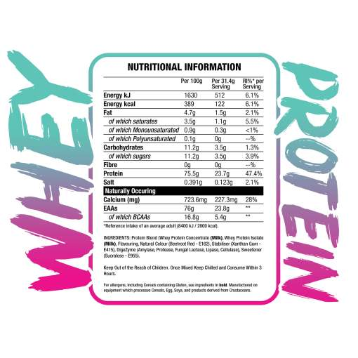 Chaos Crew Whey Protein Label
