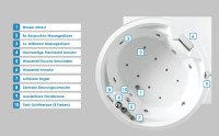 Runde Whirlpool Badewanne mit Ozon Beleuchtung rund fr ...