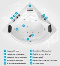 Whirlpool Badewanne mit 14 Massage Dsen Heizung ...