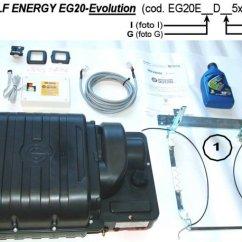 Wiring Diagram For Motorhome Batteries Panel Ats Telair Support Site - Self-energy Eg20description