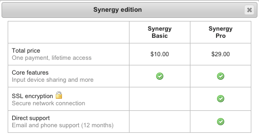 Synergy Compare Pricing Nov 2015