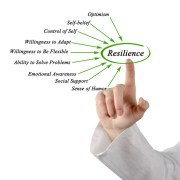 Building Resiliency in Children