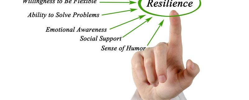 Building Resiliency in Children