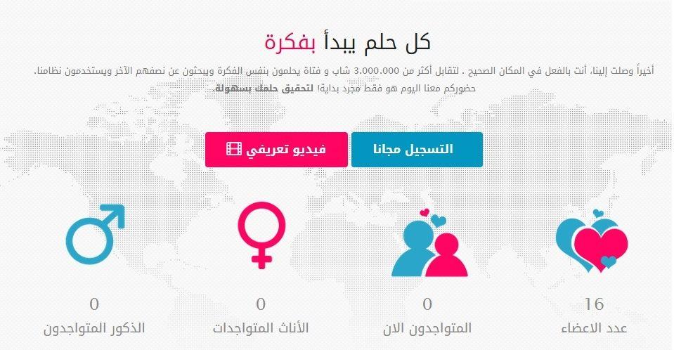 ifekrah.com فكرة | للزواج الشرعي