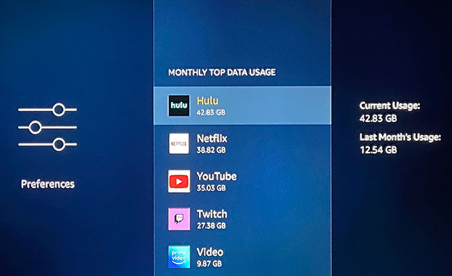 how to view data usage by app on the Amazon Fire TV Stick