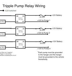 tripple pump hanger wiring diagram lowside trigger ind fuse jpg [ 1024 x 768 Pixel ]