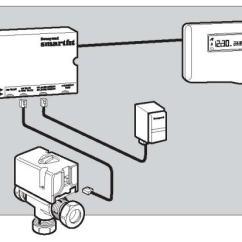 Honeywell Smartfit Y Plan Wiring Diagram Contactor Diagrams Pack 24hr Y4610a1002 Discontinued Supremeplumb Com