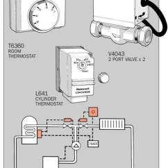 2 Port Zone Valve Wiring Diagram Phase Change Of Water Honeywell Sundial S Plan Pack - 7 Day Y606a1045 Supremeplumb.com