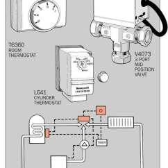 Honeywell T6360b1028 Room Thermostat Wiring Diagram 1979 Corvette Dash Sundial Y Plan Pack - 24hr Y606a1003 Supremeplumb.com