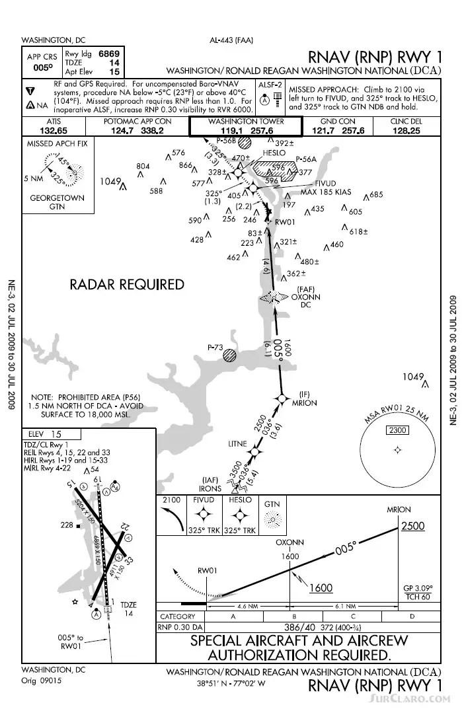 FSX Ronald Reagan Washington National Airport KDCA Kambiz