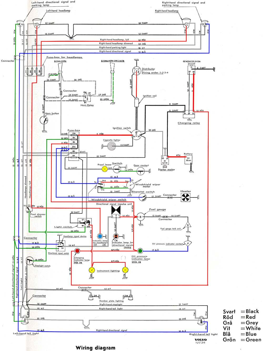 medium resolution of 1965 volvo 544 fuse box wiring diagram forward 1965 volvo wiring diagram