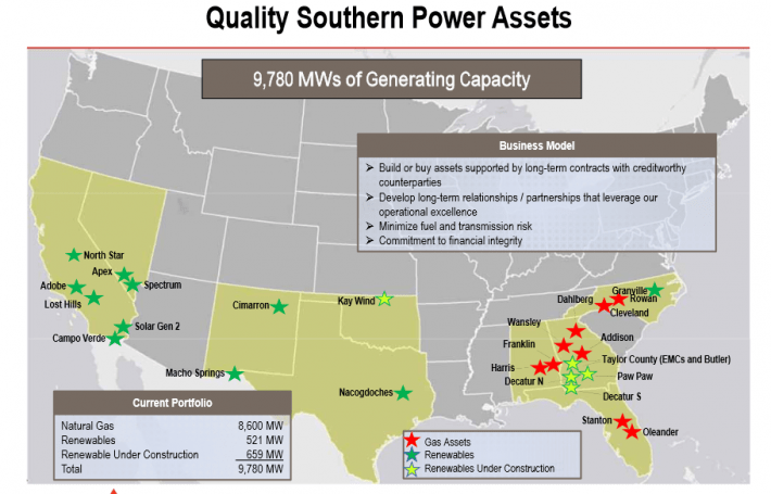 Southern Company Assets by State