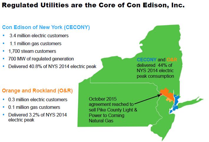 Consolidated Edison Regulated Utilities