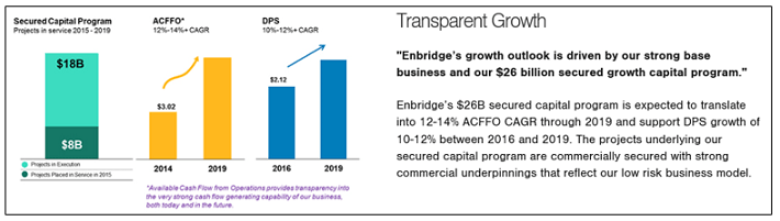 Enbridge Transparent Growth