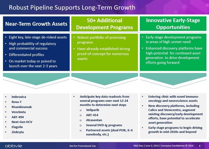 abbv-pipeline