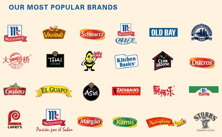 mkc-brands