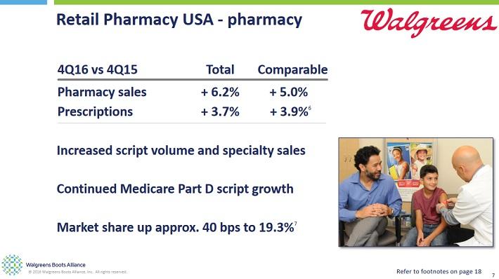 wba-us-pharmacy