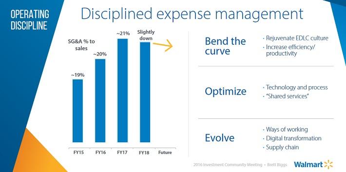 wmt-expense-management