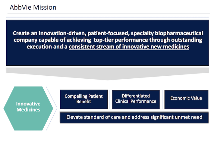 AbbVie Mission Statement