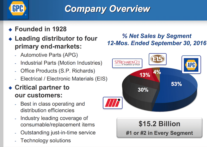 GPC Company Overview