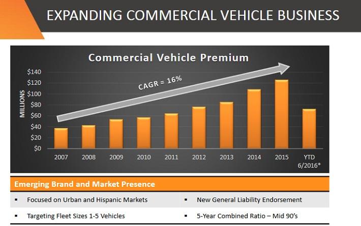 IPCC Commercial Vehicle