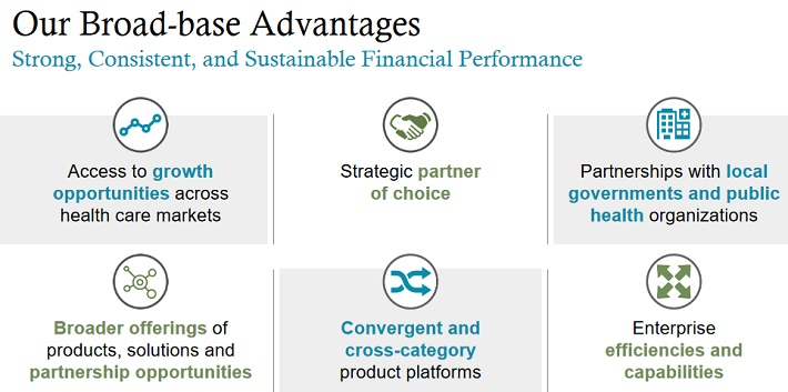 JNJ Advantages