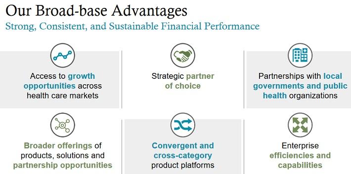 JNJ Advantages