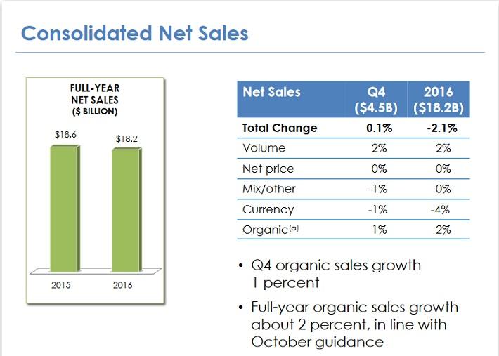 KMB Sales