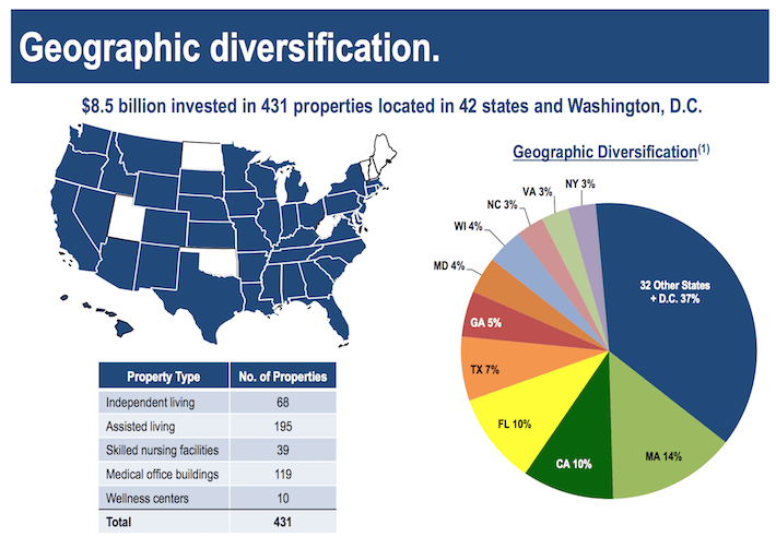 SNH Geographic Diversification